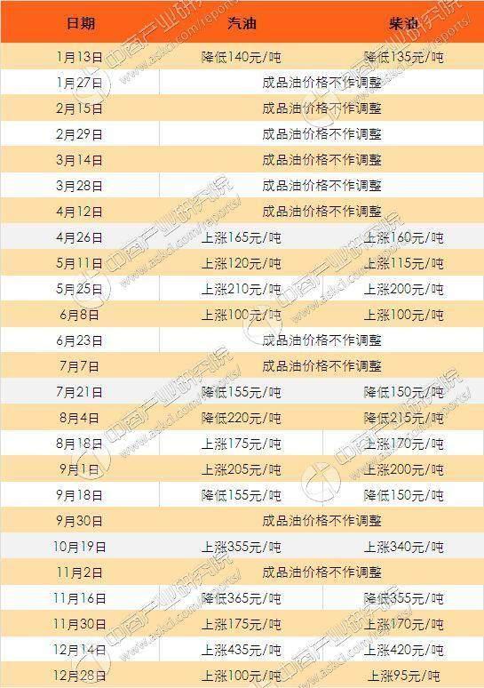 2017年全球化工100强名单出炉:<a href=