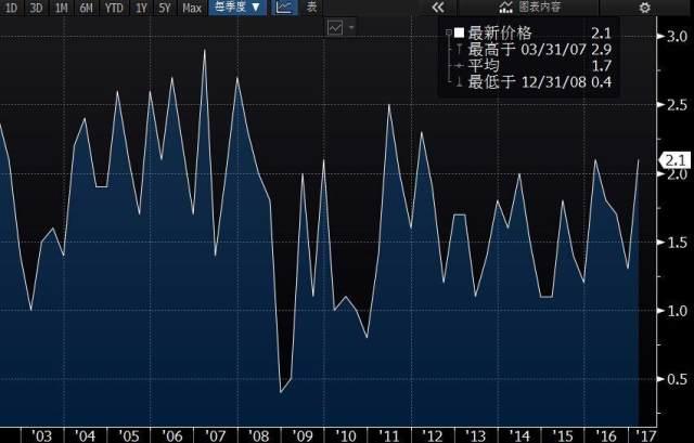 gdp价格指数_从模型角度分析2018年螺纹钢价格走势