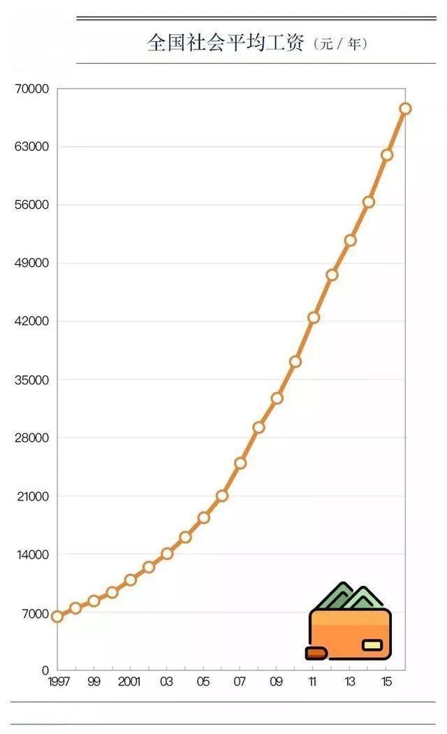 过万亿的gdp有多少_我国gdp突破100万亿