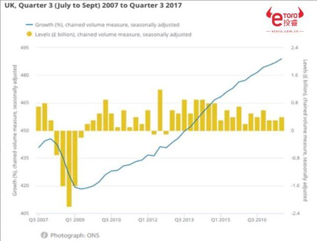 赢过gdp_美指破百强势依旧,英GDP平淡英镑难获支撑