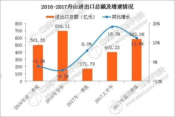 2017浙江gdp_经济强省GDP霸榜,中国这些省都超过大部分国家了