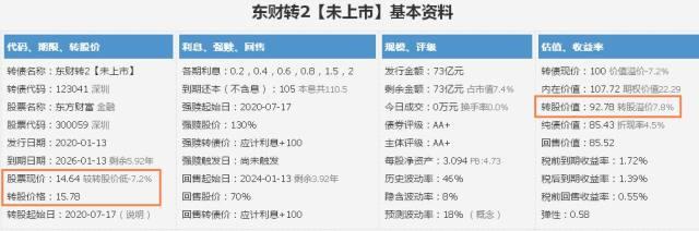 东财转2,上市价格估算 200213