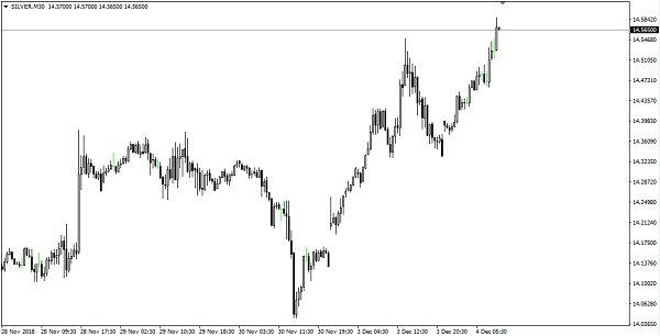 ICM Capital英国艾森:美债收益率下降,美股回吐涨幅美元下跌
