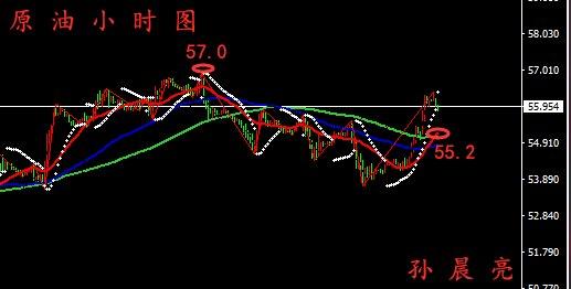 11.4市场避险情绪升温 今日原油操作建议