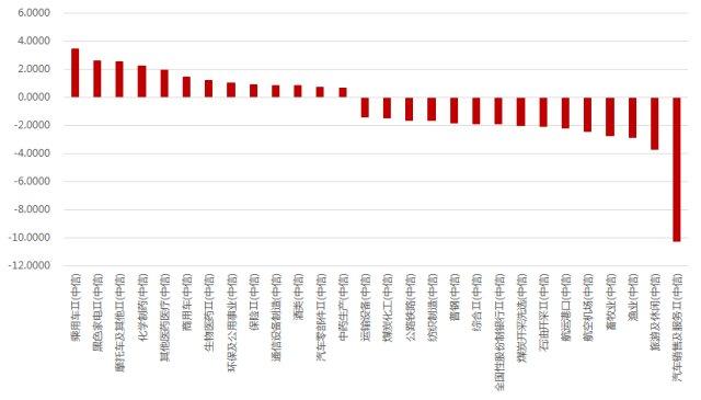 2019 人均 gdp 中国_中国人均gdp柱状图
