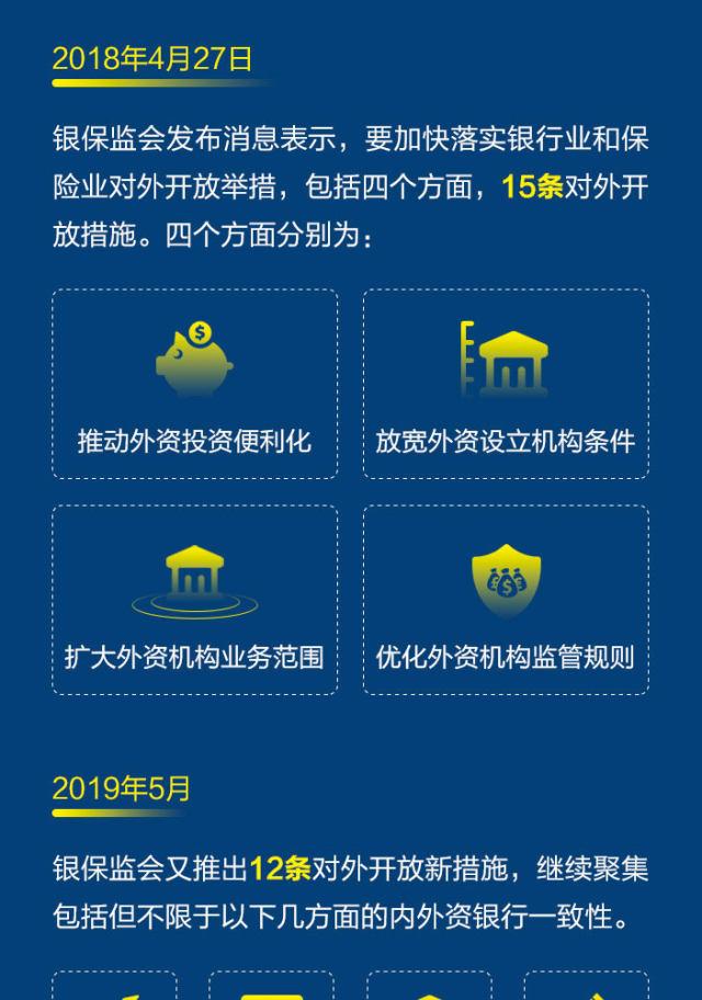 新股票申购:在该行业旺季的背景下