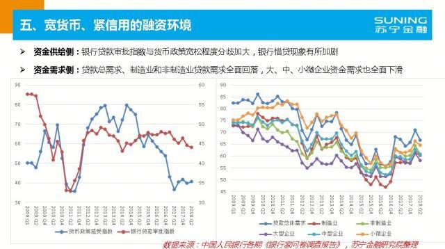 2019年宏观经济走势_2018年宏观经济形势分析 经济增速创历史新低,就业状况平稳