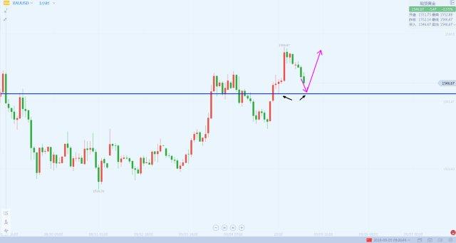 李生论金:黄金震荡上涨继续多,原油EIA预将探底回升