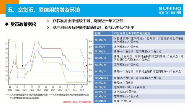 2019年四季度經濟_2019年第一季度中國宏觀經濟報告 上