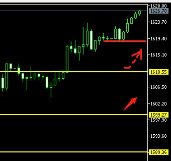 八位数:2.21欧洲和美国股市开始再次下跌,帮助黄金