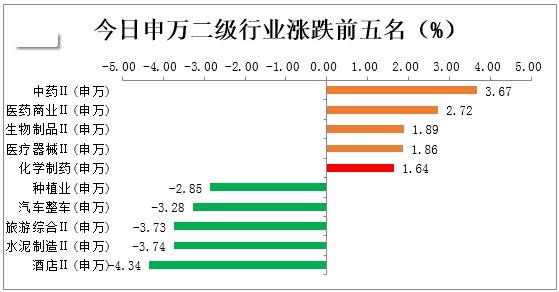 新加玻经济总量分析