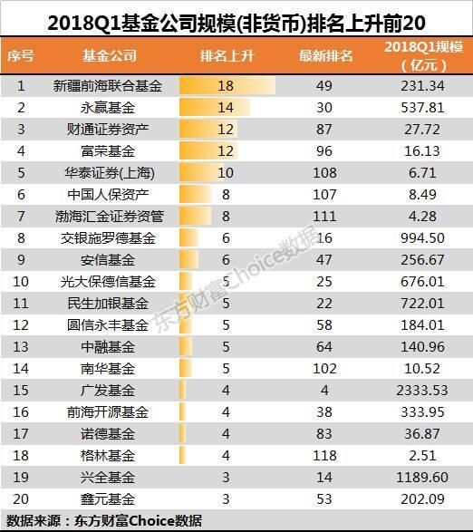 2018基金收益排行榜_指数型基金排名2018 1月3最新基金收益最好的排行榜