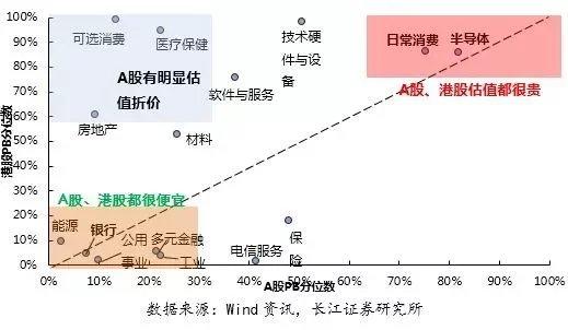 2020年上半年GDP辽宁_2020年上半年31省gdp(3)
