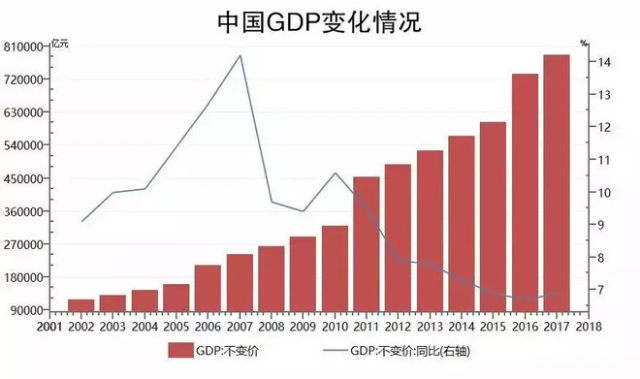 中国经济总量16_2015中国年经济总量