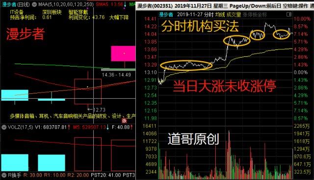 霸盘的原理_清华学霸讲透股市规律 为什么股票会一直下跌,难道庄家不顾亏损也要套现