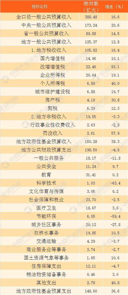 2017年三亚人口及经济总量_三亚风景图片