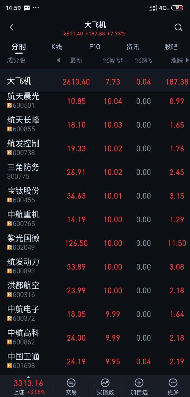 珠江啤酒 东方财富_继续持有珠啤!!!_珠江啤酒(002461)股吧_东方财富网股吧