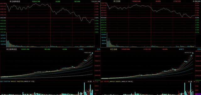 市场大面遍地,主力做T龙头股一览表!(名单)