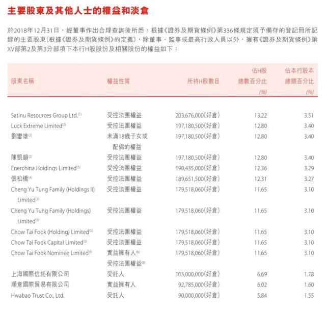 许家印加码盛京银行 但恒大金融已归低调