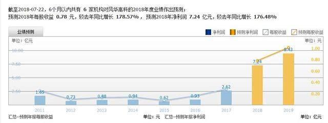 MLCC产业研究:产能缺口看至2019年,中国MLC