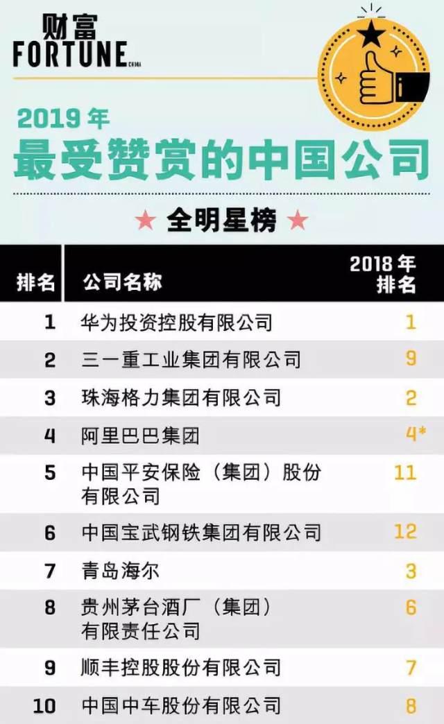 2019福布斯权利排行榜_2014 福布斯 世界最具权力人物榜揭晓,普京再胜奥