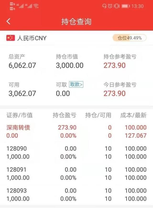深天健股票_从汇丰金鑫到海富通基金