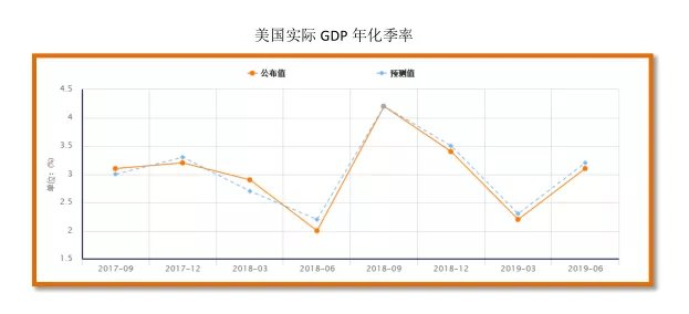 gdp英文是_拉动经济发展的 三驾马车 是