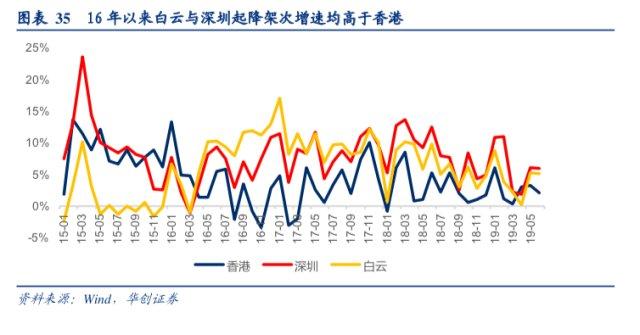 2018年惠州经济总量_惠州经济职业技术学院