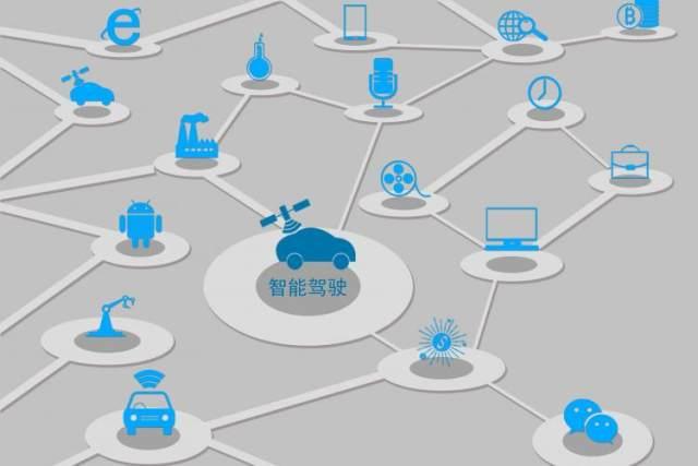 边缘计算在5G车辆自动化中发挥重要作用
