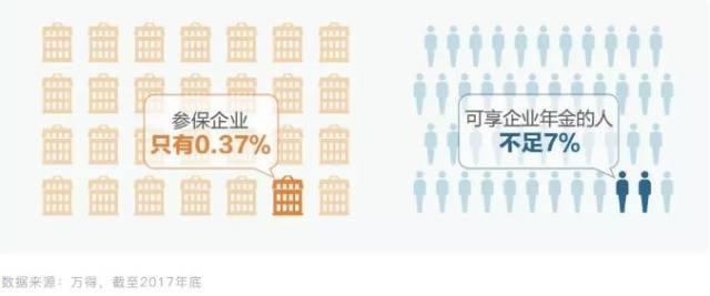 中国人均gdp过低怎么办_全国各省人均GDP在世界的排名