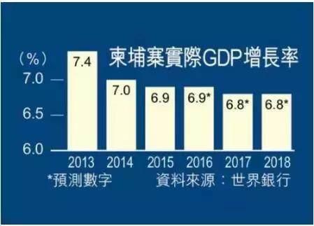 人均GDP超过1000美元意味着什么_人均GDP突破1000美元